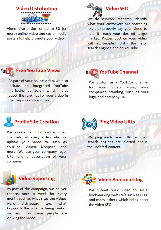 Video Marketing & Distribution - STAR SEO